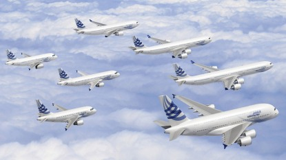 Airbus_Corporate_Jet_Family_Promo